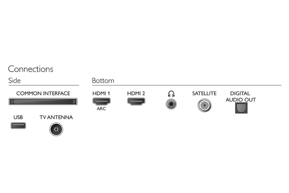Televizor-Philips-32PHS5505-12-32-HD-LED-1366x76-PHILIPS-32PHS5505-12